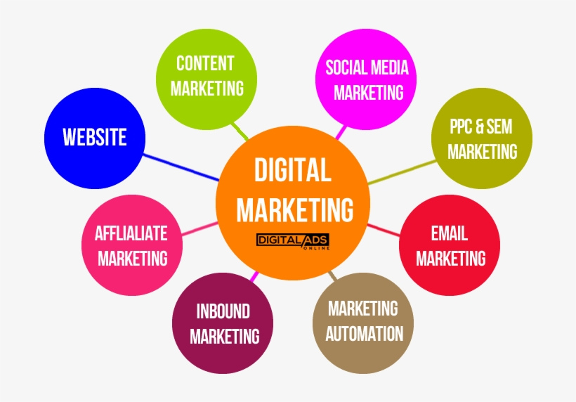 Internet Or Online Marketing To Increase Their Revenue - Affiliate