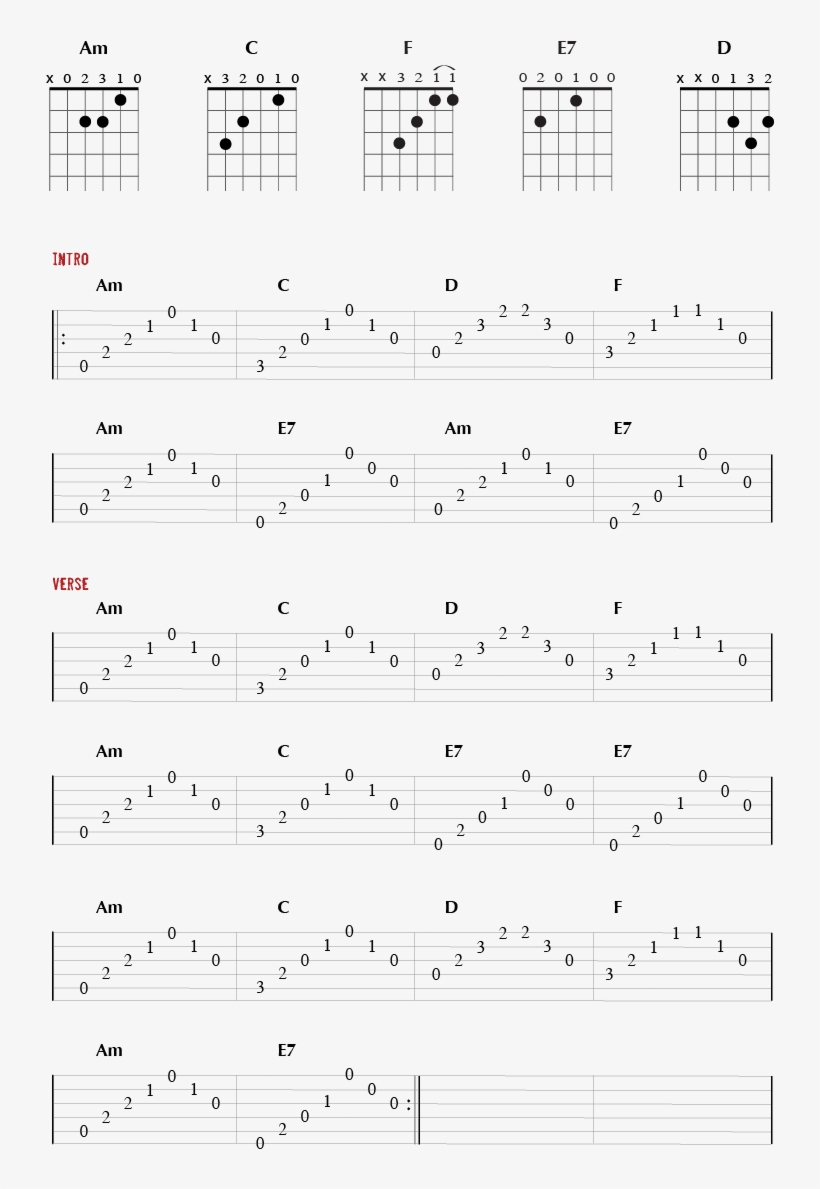 Guitar Tab For The Song House Of The Rising Sun House Of The Rising Sun Gitarre Tabs 728x1120 Png Download Pngkit,Mens Valentines Gifts