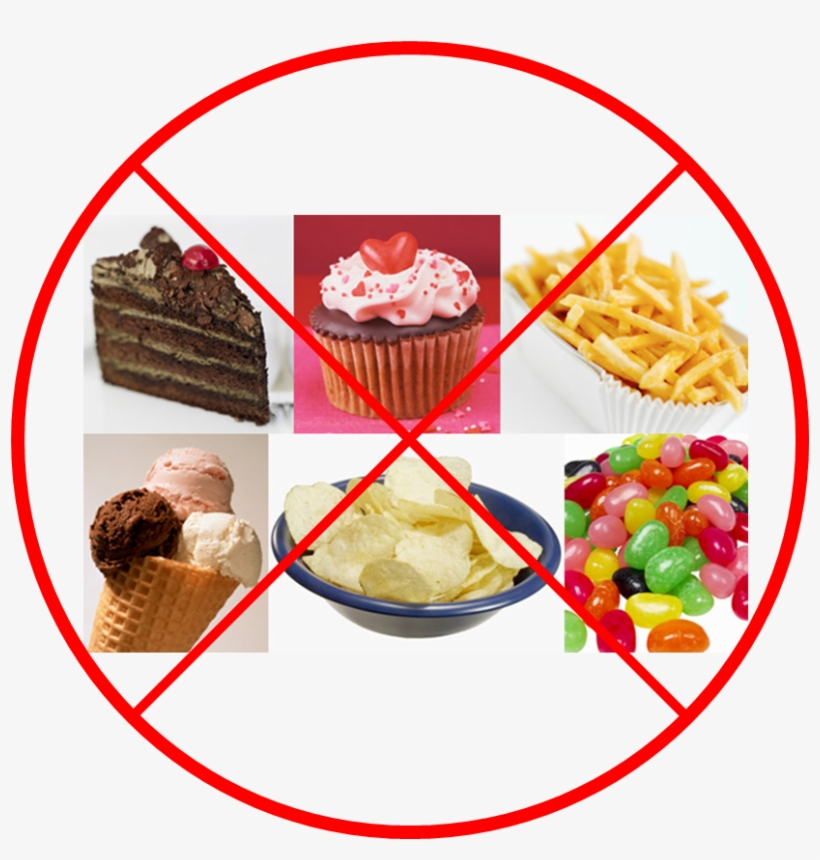 Say No To Junk Food - Do Not Eat Sweets - 828x828 PNG Download - PNGkit