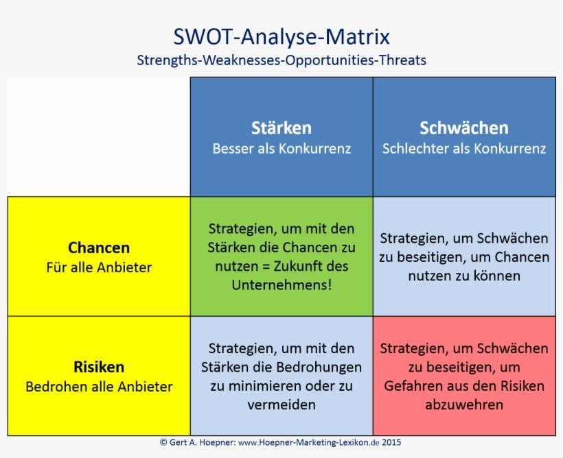 Swot Analyse Matrix Swot Analyse Auswertung 1315x1074 Png Download Pngkit