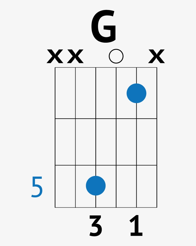 Wake Me Up When September Ends Chords   Anyone Else But You Chords ...