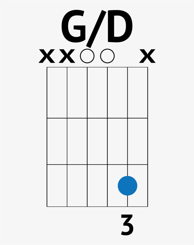 Wake Me Up When September Ends Chords Guitar 730x1032 Png Download Pngkit