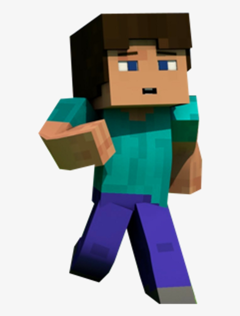 Minecraft Clipart Minecraft Steve Minecraft 1024x1024 Png
