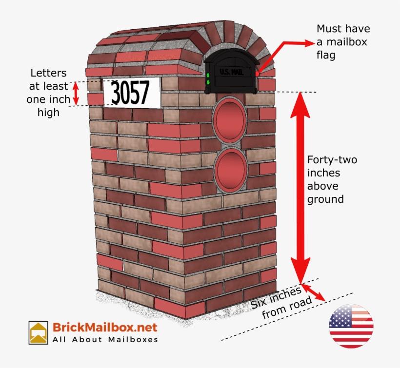 Best Mailbox Flag Dimensions Apartment Modern For Mailbox