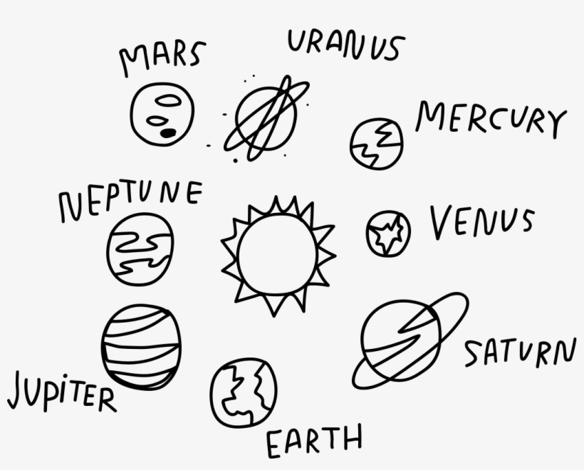 Jpg Transparent Stock Planets Free On Net Transparent Aesthetic