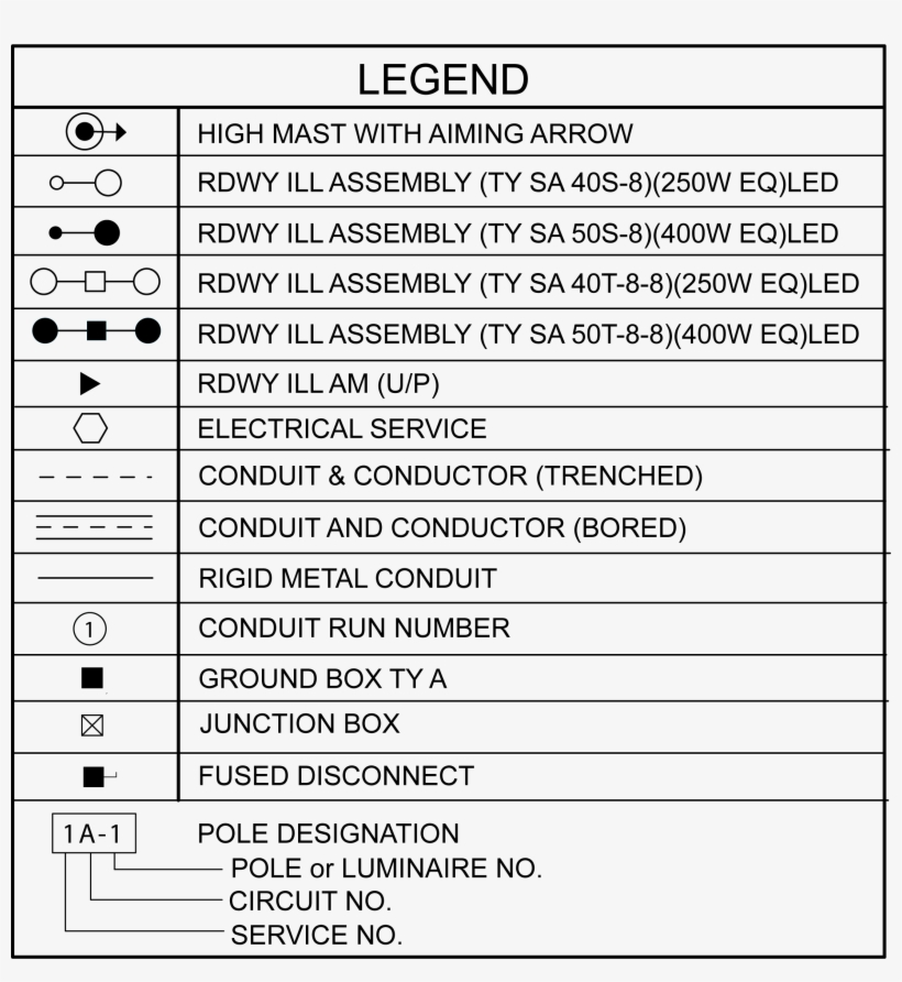 electrical plan light symbol standard symbols for light poles used by txdot in plan standard  standard symbols for light poles used