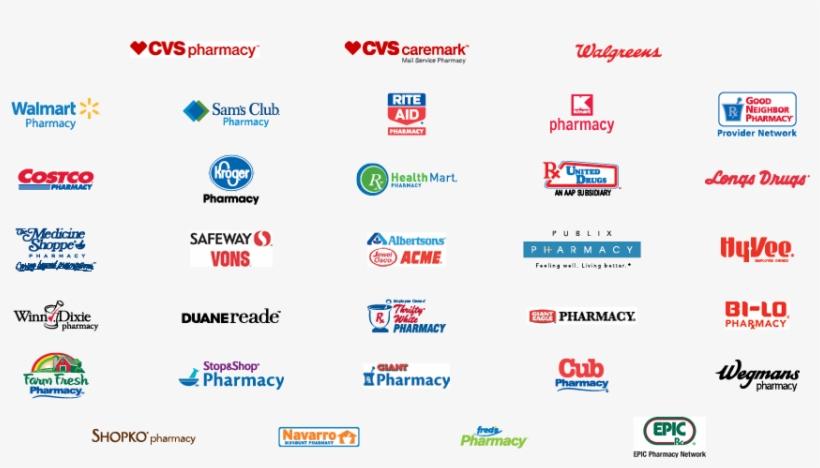 Pharmacy Insurance Company Logos Pharmacy Names 950x465 Png
