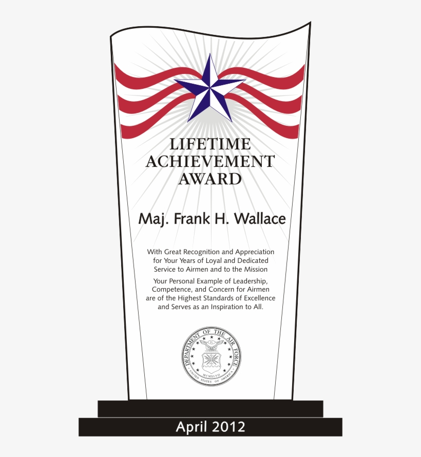 Recognition Certificates Wording Template Examples