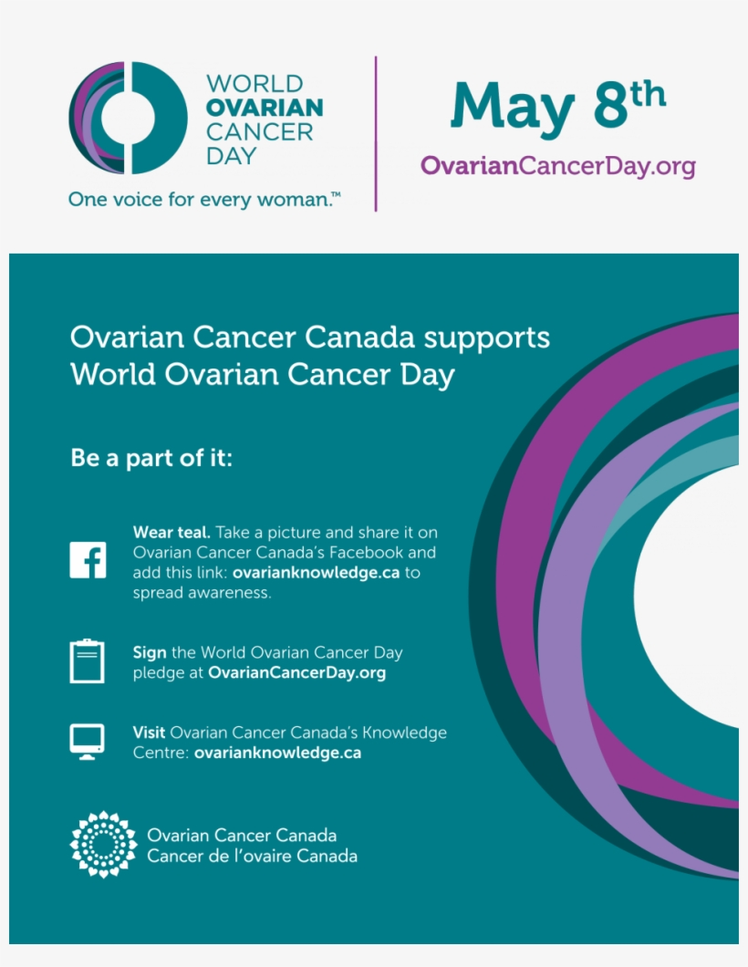 World Ovarian Cancer Day Png Ovarian Cancer Faqs Ovarian Cancer Canada Statistics 964x1200 Png Download Pngkit