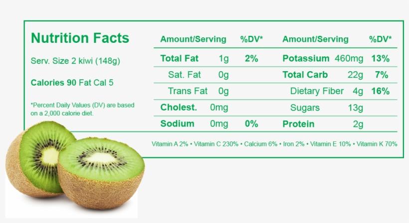 Nutrition Information Nutrition Information Kiwi Fruit Nutrition Label 1024x525 Png Download Pngkit