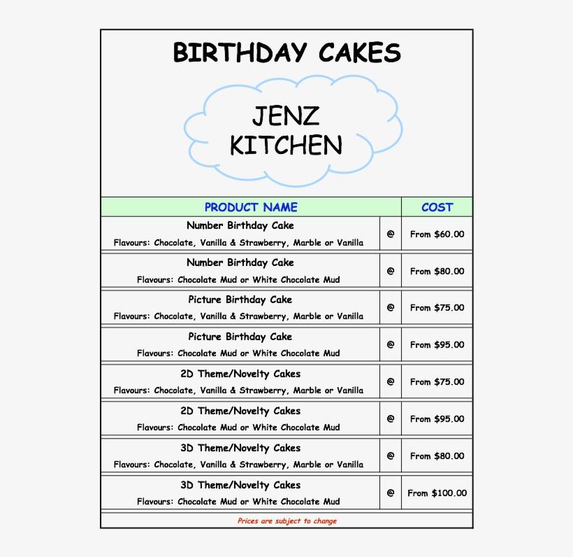 Stupendous Costco Birthday Cake Price Txdf Kids Birthday Cake 596X842 Png Funny Birthday Cards Online Fluifree Goldxyz