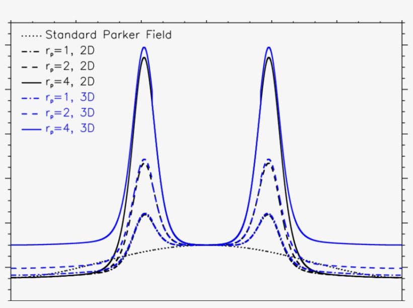 Phenomenal Effect Of The Latitudinally Dependent Solar Wind Speed Diagram Wiring Cloud Mangdienstapotheekhoekschewaardnl