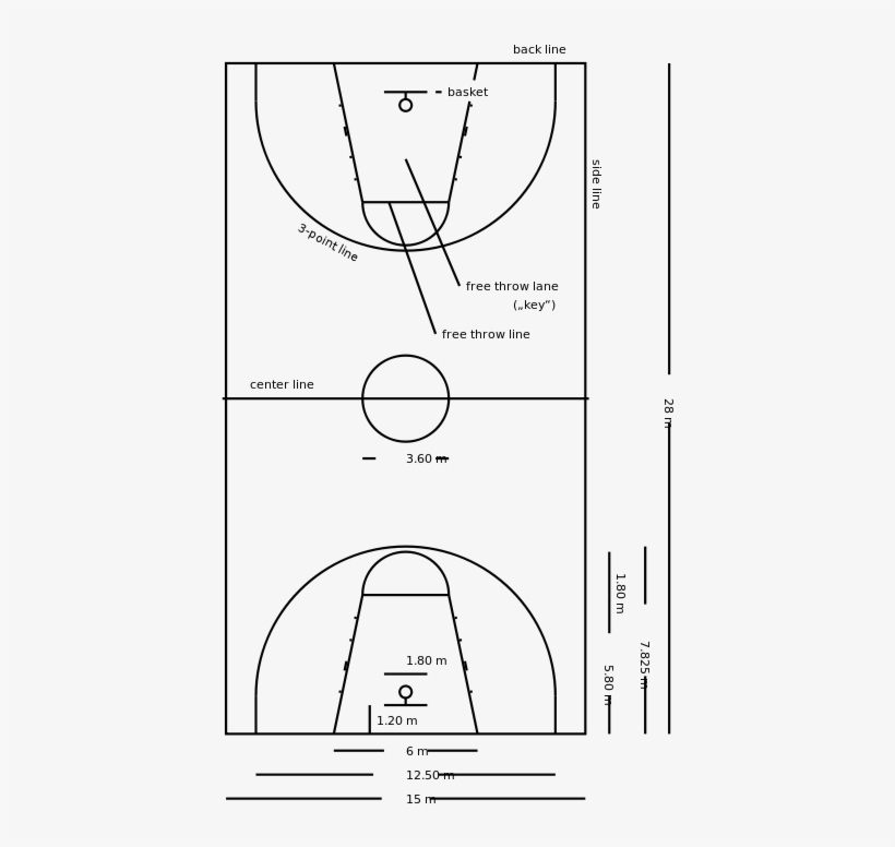 31 Basketball Court Diagram With Labels Manual Guide