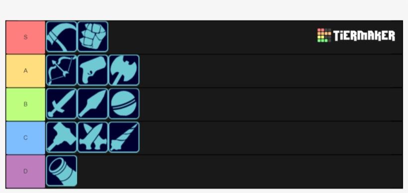 Brawlhalla Weapon Tier List Apex Legends Tier List