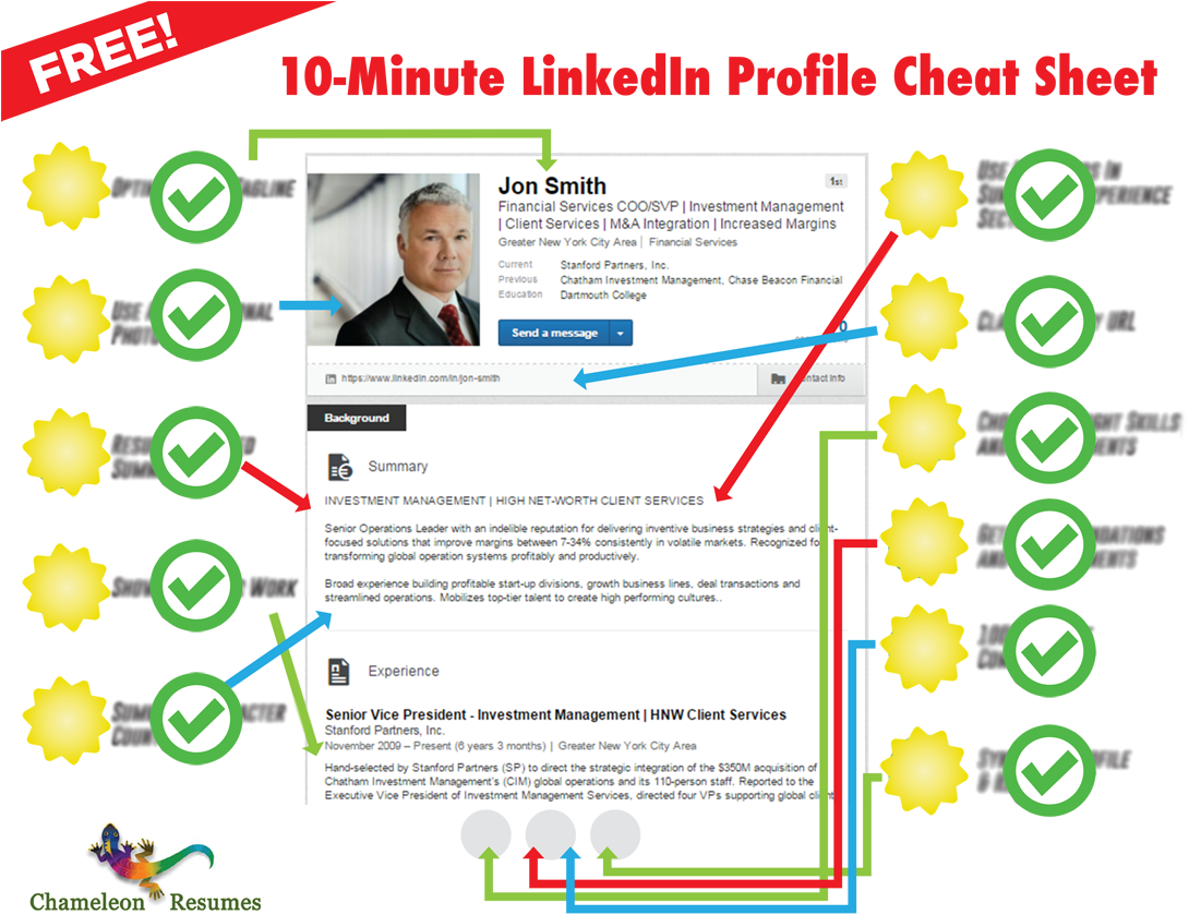 Download Get Your Free 10 Minute Linkedin Profile Cheat