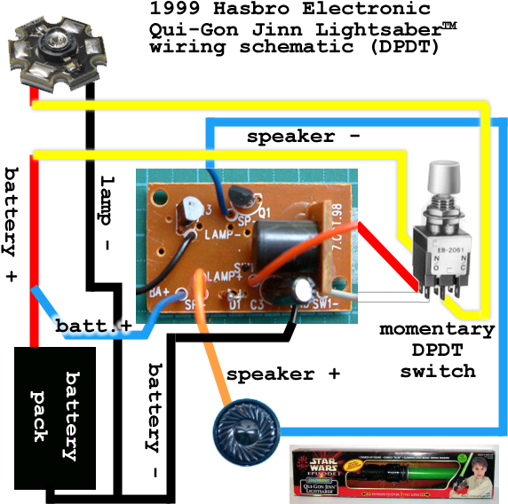 Lightsaber Wiring Diagram from www.pngkit.com