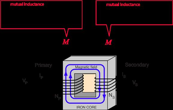 Tremendous Download Circuit Equations Transformer Circuit Diagram Of Wiring Database Wedabyuccorg