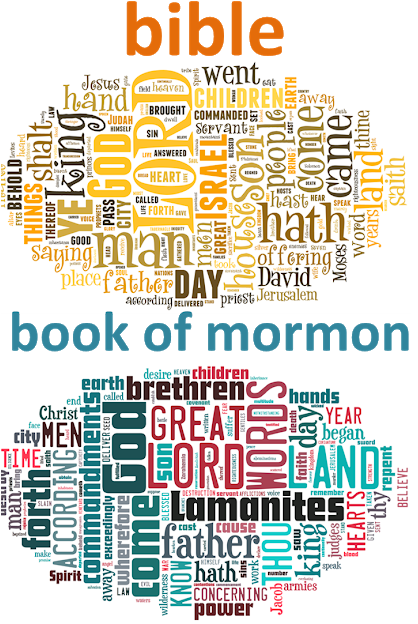 Download The Bible And The Book Of Mormon Word Cloud - Poster - Full