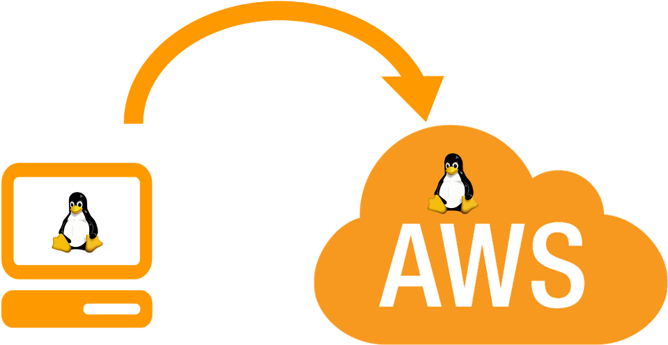 Download Aws Cloud Full Size Png Image Pngkit