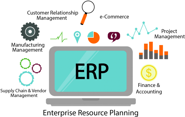 Download Erp Software Development Company - Erp Finance And Accounting - Full Size PNG Image - PNGkit