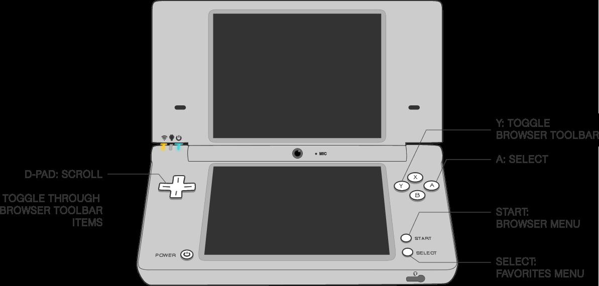 Download 3ds Parts Diagram 11 10 Stromoeko De \u20223ds Parts - Nintendo  Dsi Diagram - Full Size PNG Image - PNGkitPNGkit