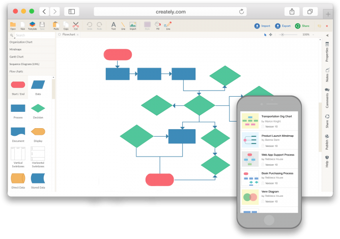 Download Diagram Maker Online Software Creately Flowchart Reddit Flowchart Full Size Png Image Pngkit